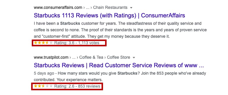 What Are Rich Snippets? 1
