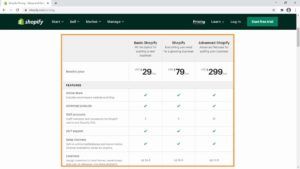 Cheapest Ecommerce Platform